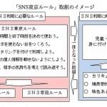 東京都教育委員会で「SNS東京ルール」とやらが決まったそうで。