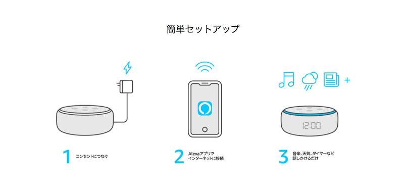 Echo 簡単セットアップ